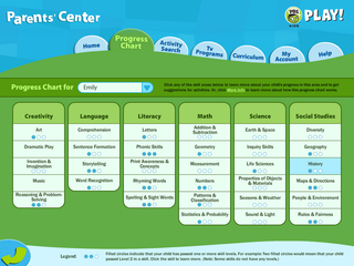 PBS KIDS PLAY! Screen Grab - Progress_Chart