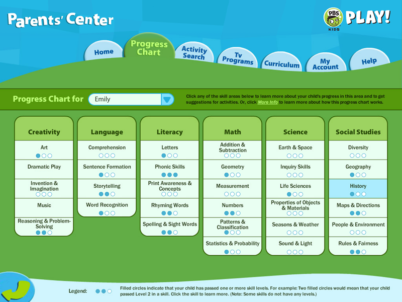 PBS Kids Play Online Learning Tool Details GIVEAWAY – Progress Chart for Kids